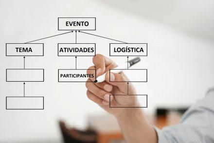 Organização de eventos: o guia completo para você não passar aperto